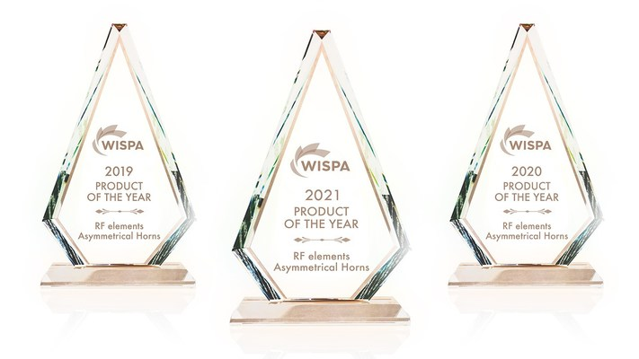 RF elements Asymmetrical Horn Antennas voted for WISPA Product of the Year Awards 2021 for the third year in a row